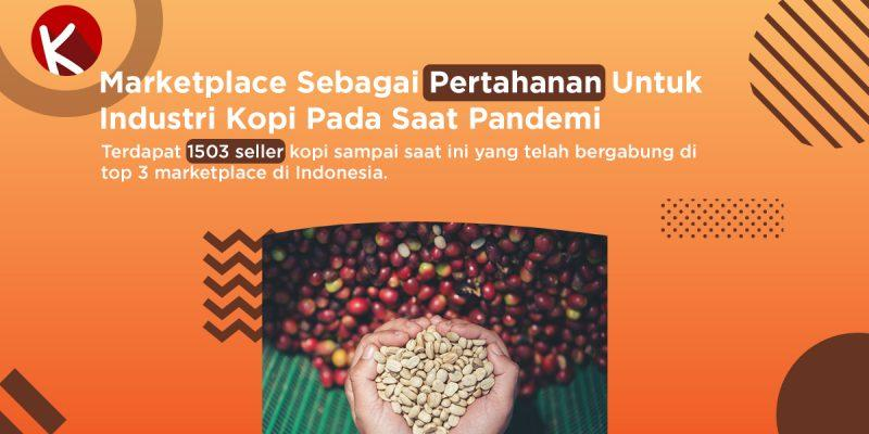 marketplace-pertahankan-industri-kopi