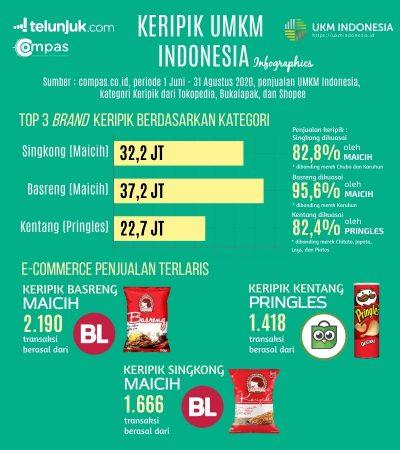 infografis penjualan keripik terlaris