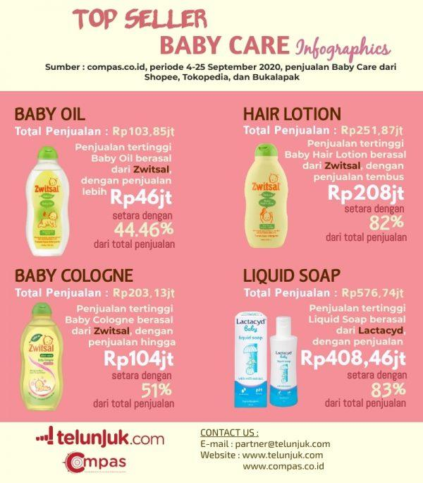 infografis top seller baby care
