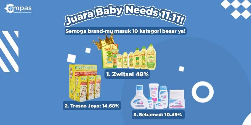 Produk Baby Needs paling dicari 11.11