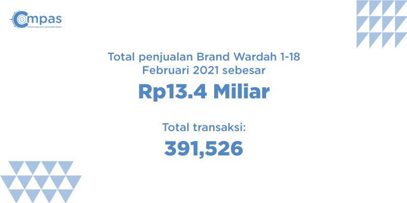 total penjualan wardah