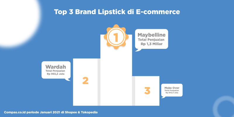 top 3 lipstik
