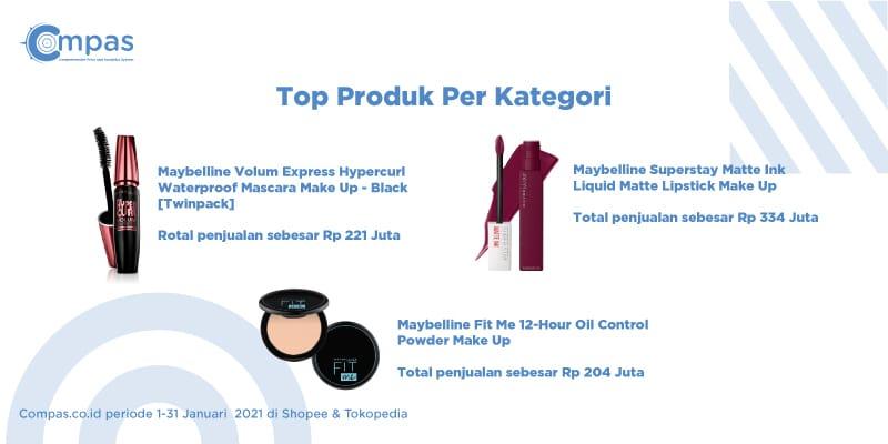top produk per kategori