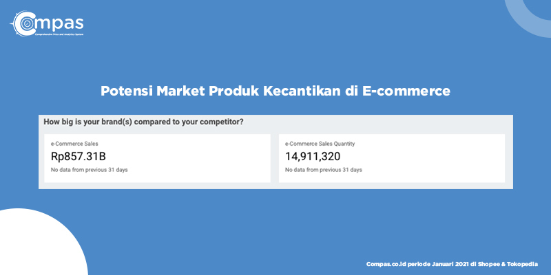 data produk kecantikan di ecommerce