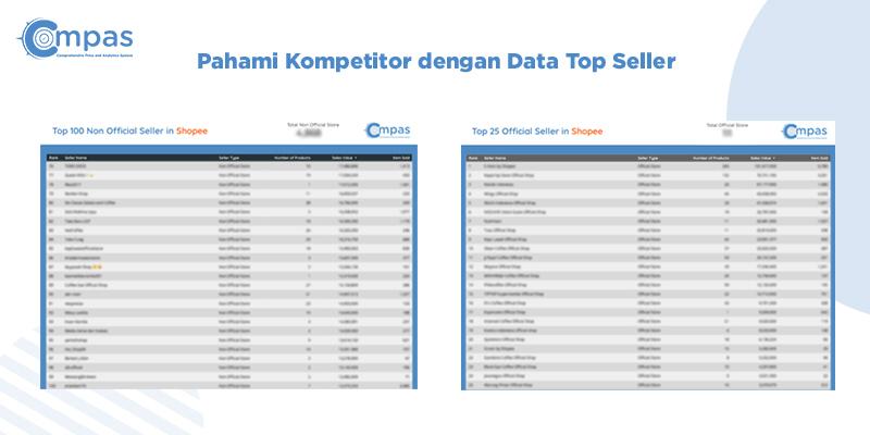 pahami kompetitor dengan data top seller